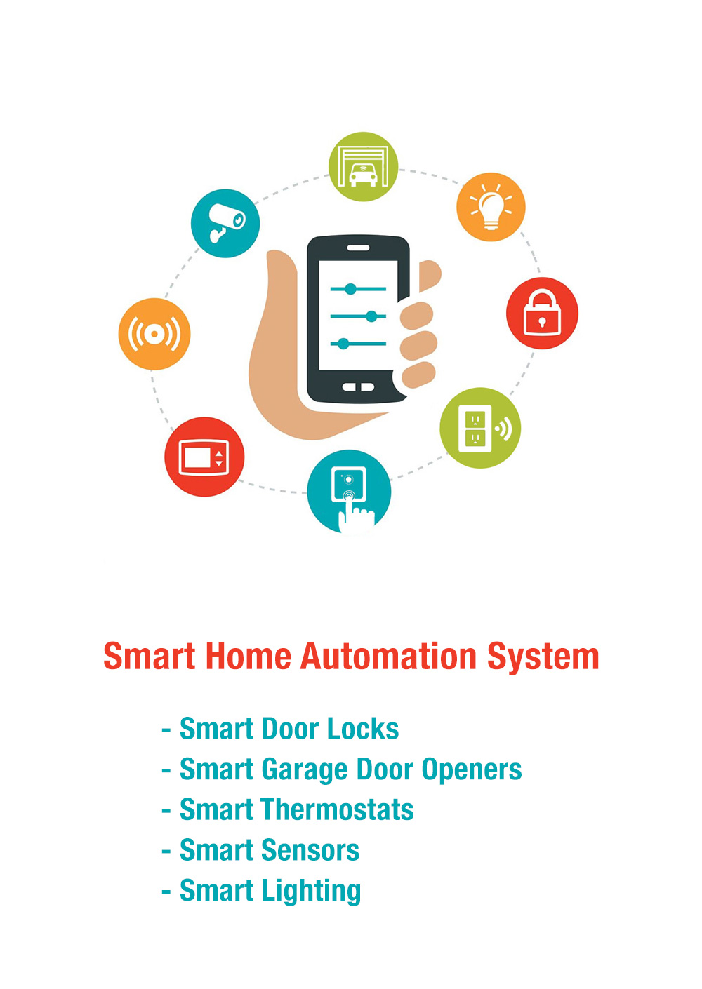 Manage the interconnected smart home devices from one platform Apple or Android.